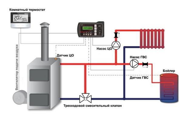 Подключение контроллера в систему отопления