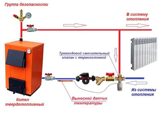Клапан в системе отопления для защиты теплообменника