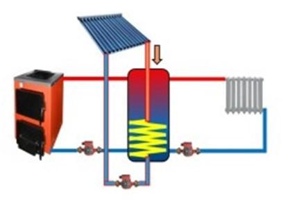 Схема с двумя источниками тепла