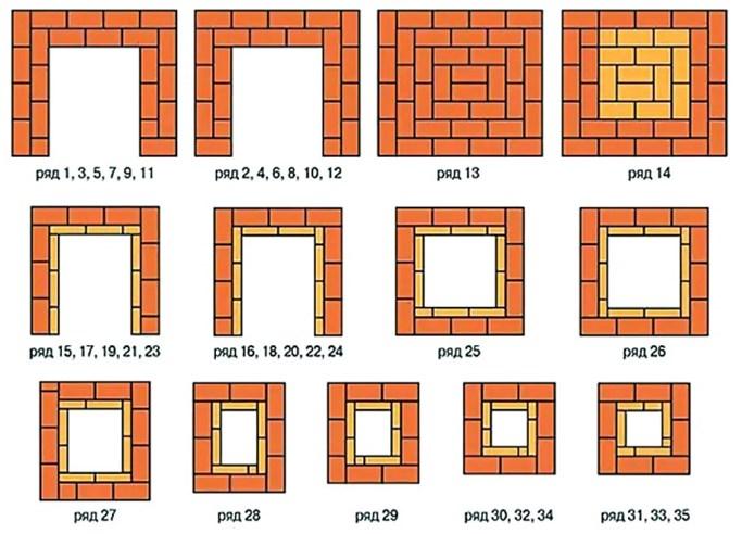 Схема кладки по рядам