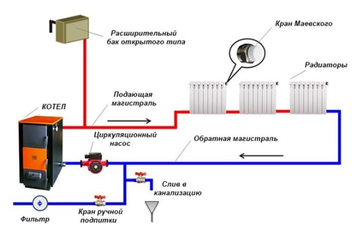 Схема с подключением водопровода