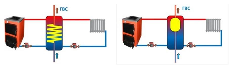 Схема с протечным теплообменником