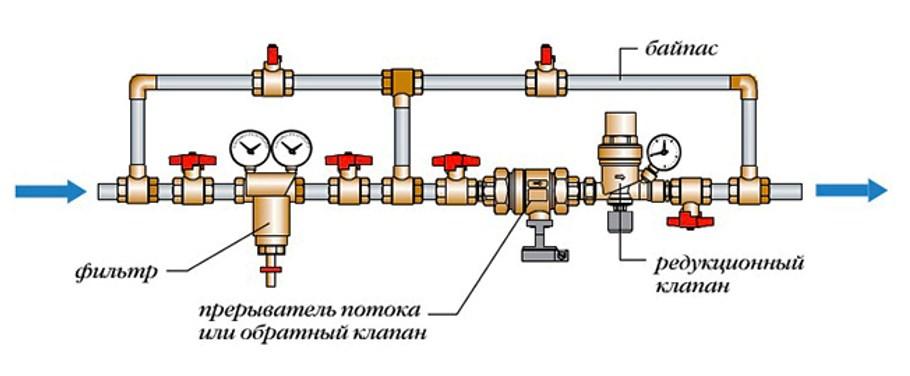 Схема узла с редукционным клапаном