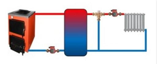 Схема с регулировкой температуры