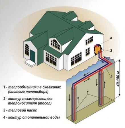 Теплообменник скважины должностная инструкция мастера, обслуживающего теплообменники