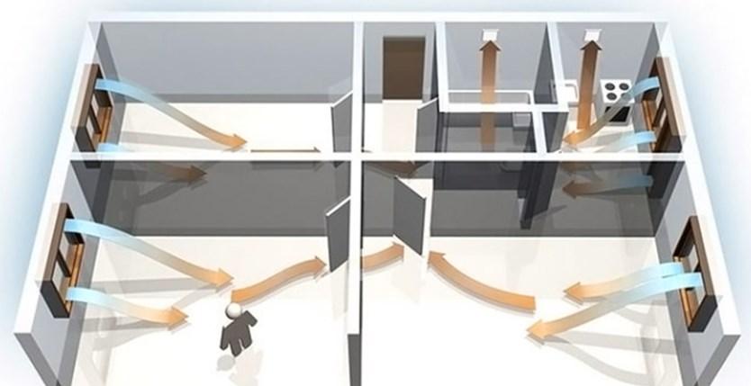 Движение воздушных масс при правильной вентиляци помещения
