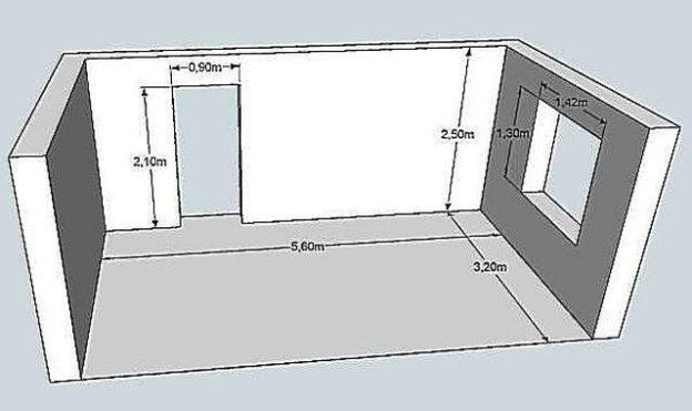 Выбор кондиционера в зависимости от площади помещения
