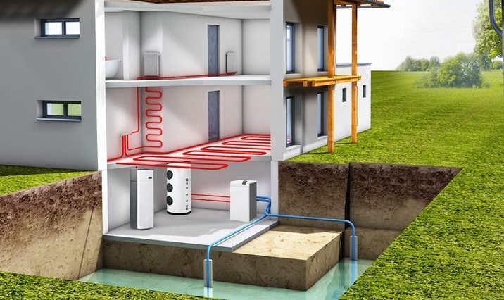 Отоплене дома за счет подземных вод вод