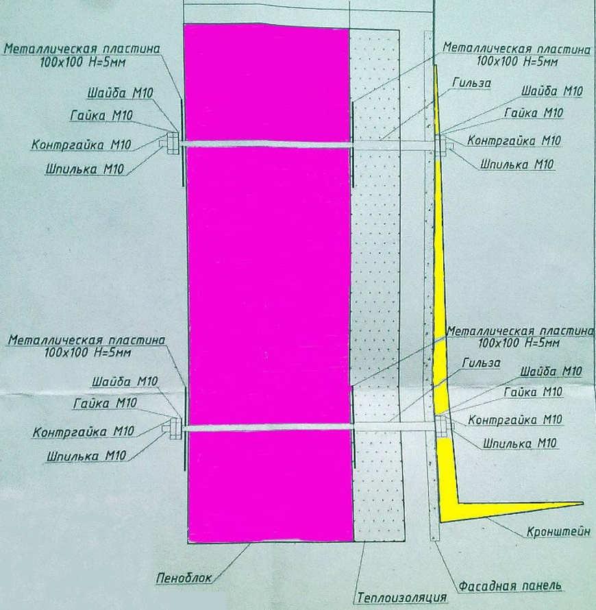 Схема монтажа на вентфасад