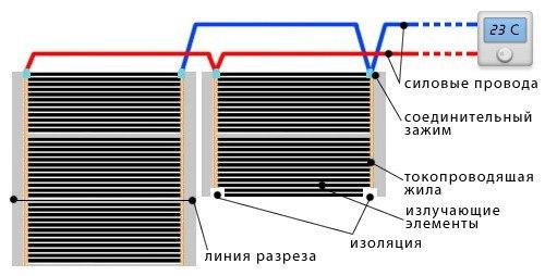 Правила безопасности электрического пола