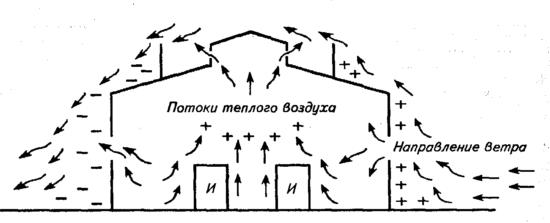 Естественная вентиляция помещения