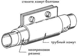 Схема ремонта системы отопления
