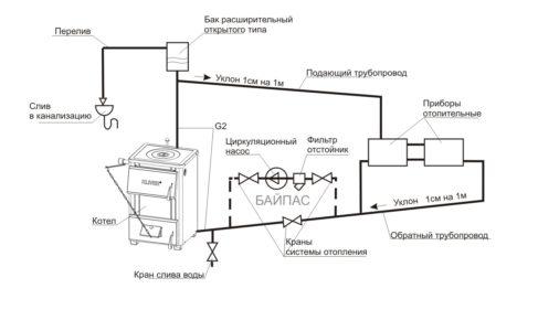 Схема независимого теплоснабжения циркуляционного типа. Вместо котла может быть теплообменник