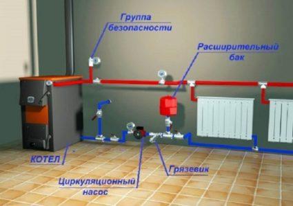 Типовая схема разветвленной теплотрассы.