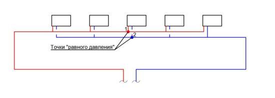 Точки одинакового давления на контурах подачи и обратки