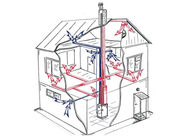 Газовая вытяжка в частном доме своими руками