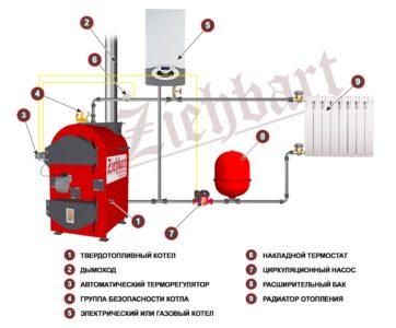 Схема подключения газового электрического котла