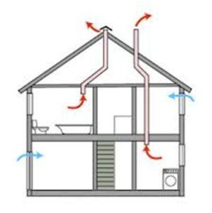 Трубная система вентиляции