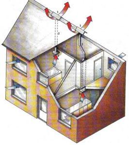 Устройство воздуховодов естественной вентиляции