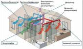 Что нужно знать о рекуперации приточного воздуха в системе вентиляции?