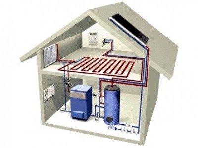 Система отопления на основе двухконтурного котла
