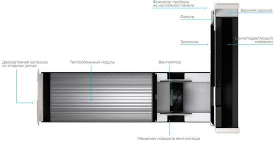 Устройство приточно-вытяжной установки с рекуператором