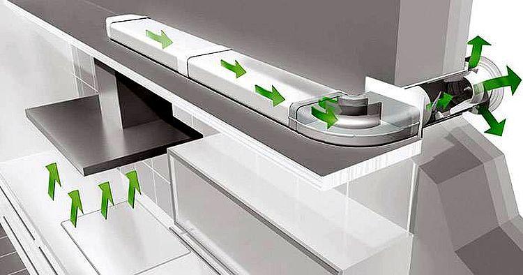 Обзор вытяжек для кухни