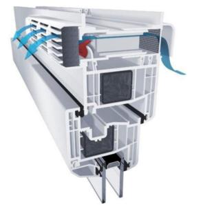 Стеклопакеты с автоматической вентиляцией