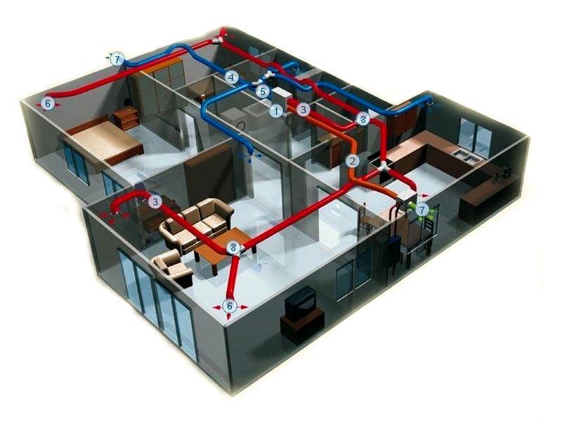 Приточно-вытяжная вентиляция производственных помещений