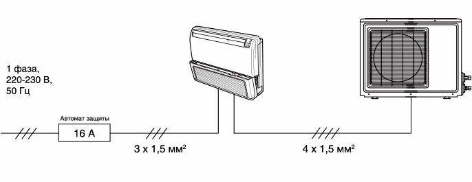 Схема подлючения кондиционера