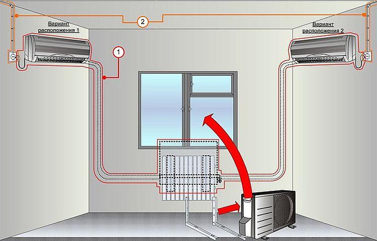 Фото: Как выбрать место, где лучше установить сплит систему в квартире?